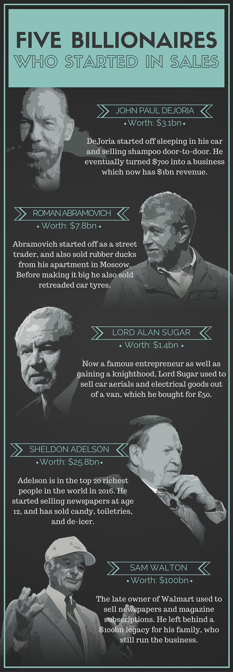 Five Billionaires who Started in Sales Infographic - Pan Atlantic