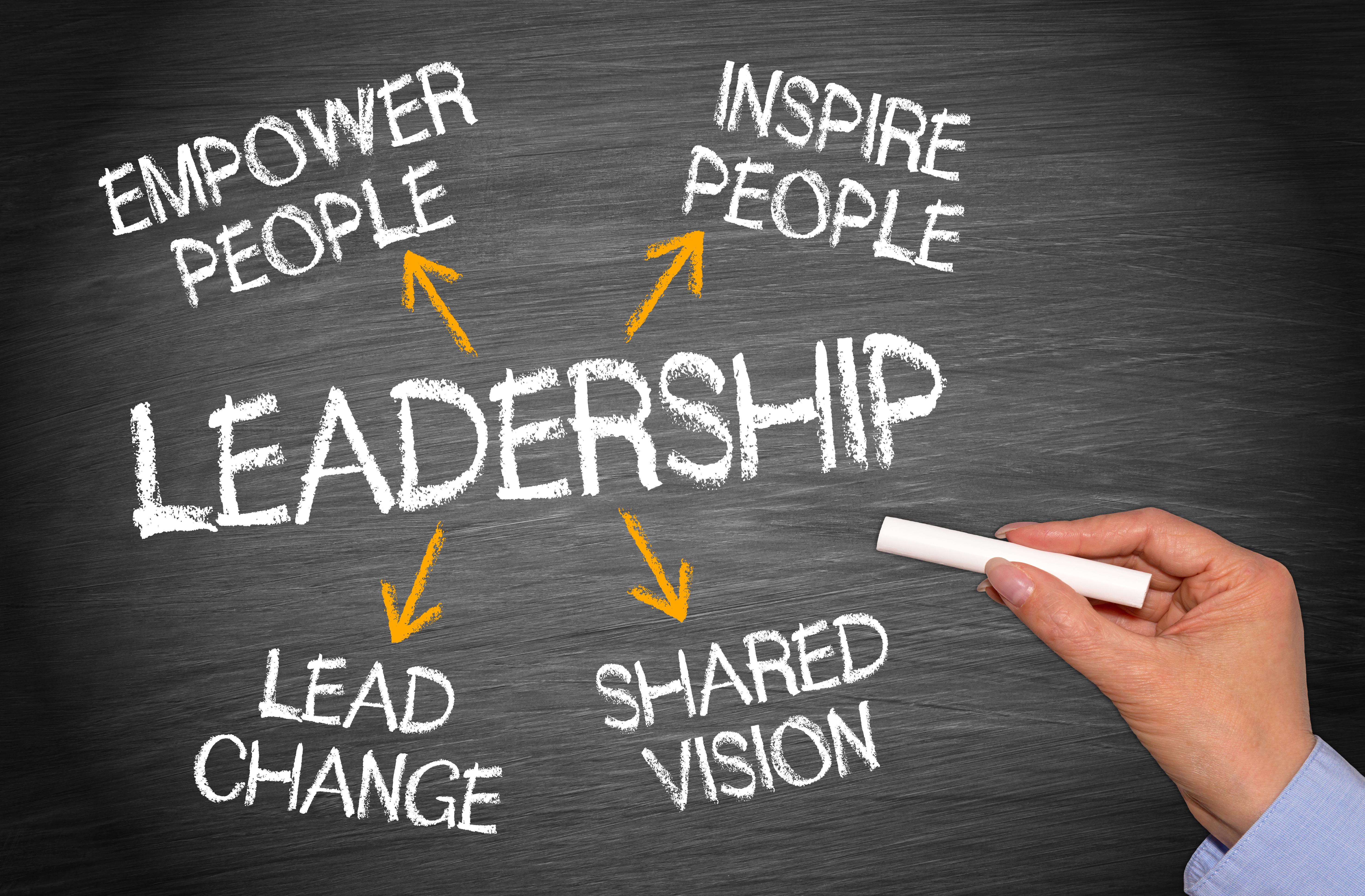 Pan Atlantic- Leadership -